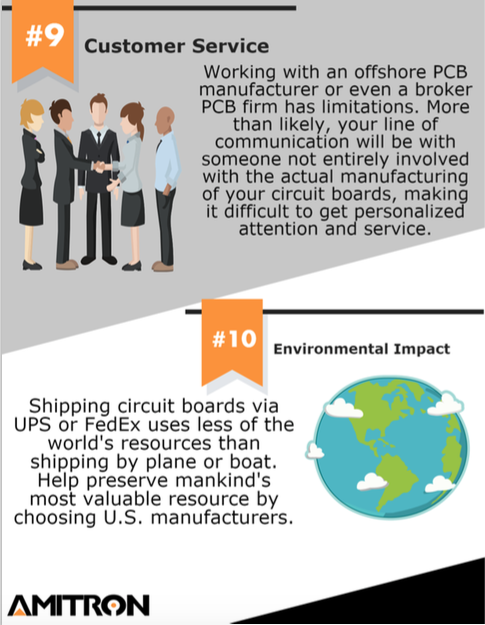10 Reasons to Manufacture PCBs in the U S  (Infographic